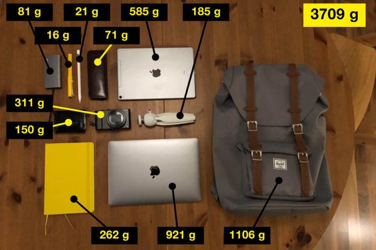 Gewicht Rucksack